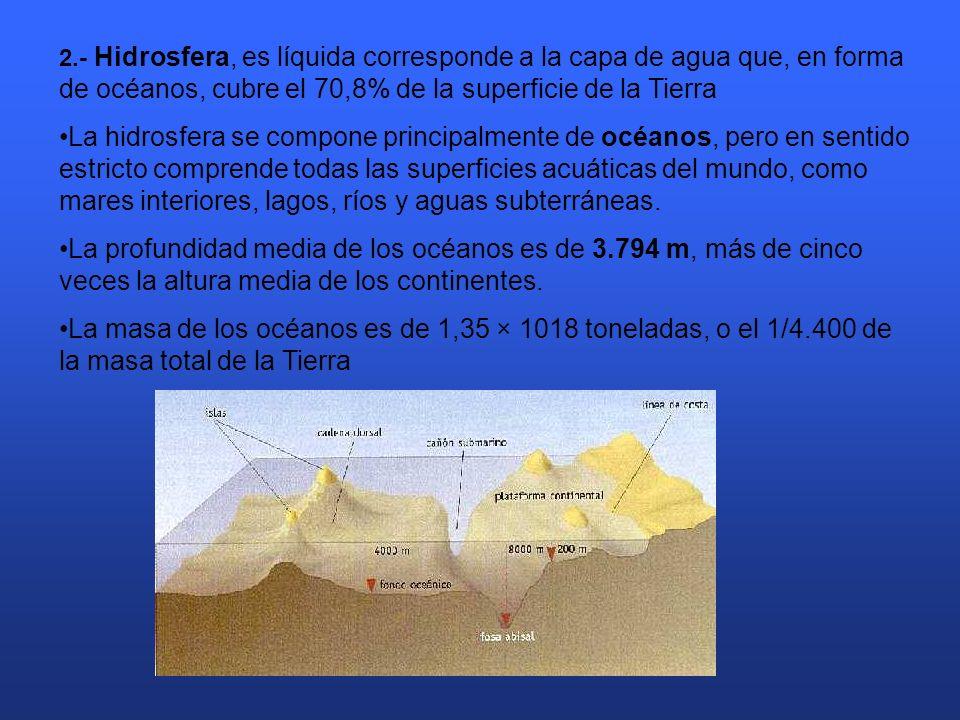 2.- Hidrosfera, es líquida corresponde a la capa de agua que, en forma de océanos, cubre el 70,8% de la superficie de la Tierra