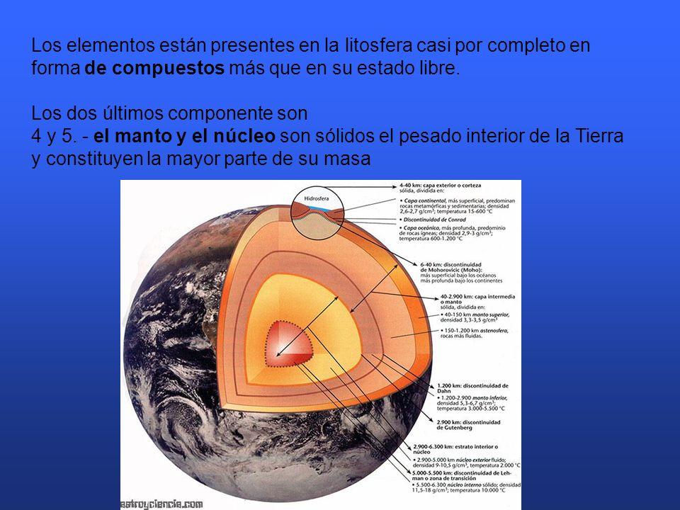 Los elementos están presentes en la litosfera casi por completo en forma de compuestos más que en su estado libre.