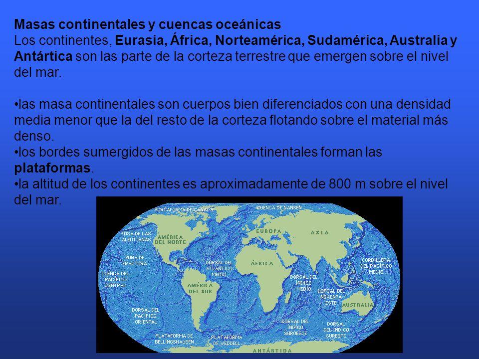 Masas continentales y cuencas oceánicas