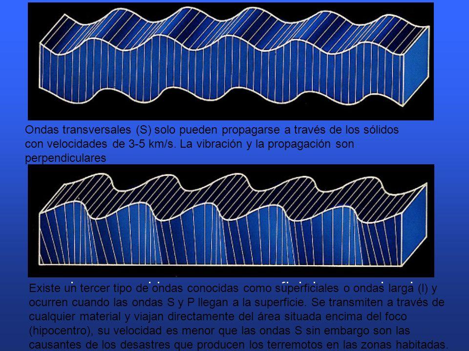 Ondas transversales (S) solo pueden propagarse a través de los sólidos con velocidades de 3-5 km/s. La vibración y la propagación son perpendiculares