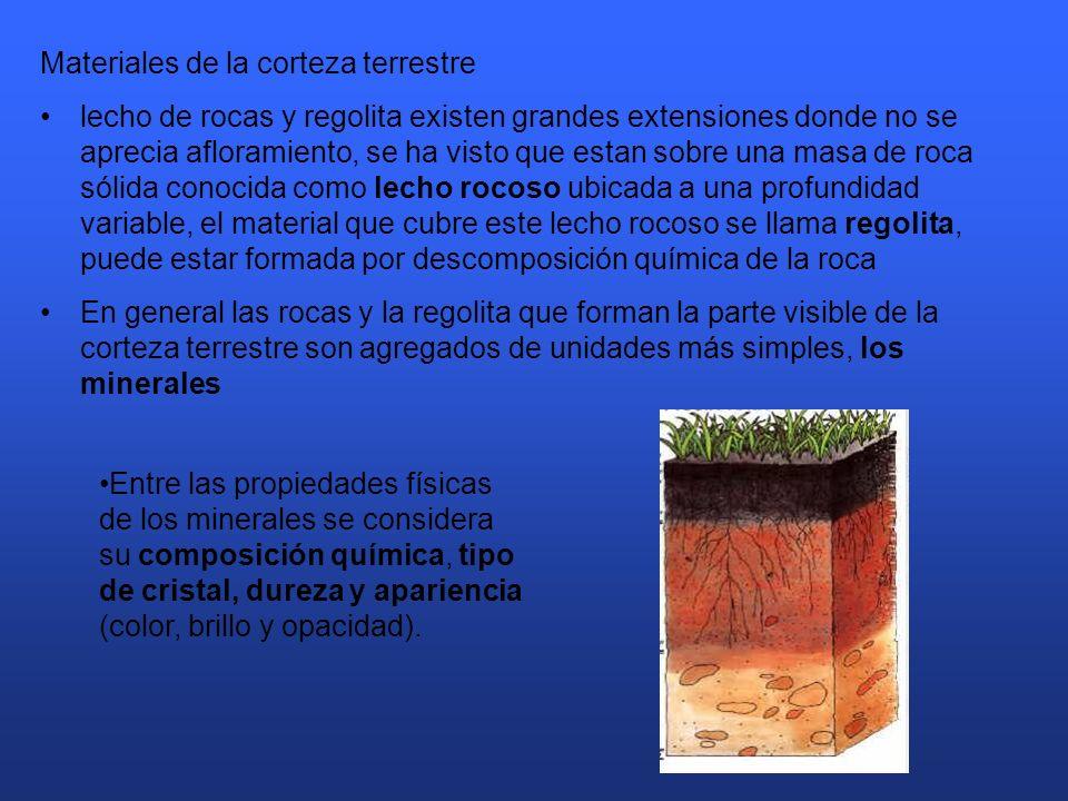 Materiales de la corteza terrestre