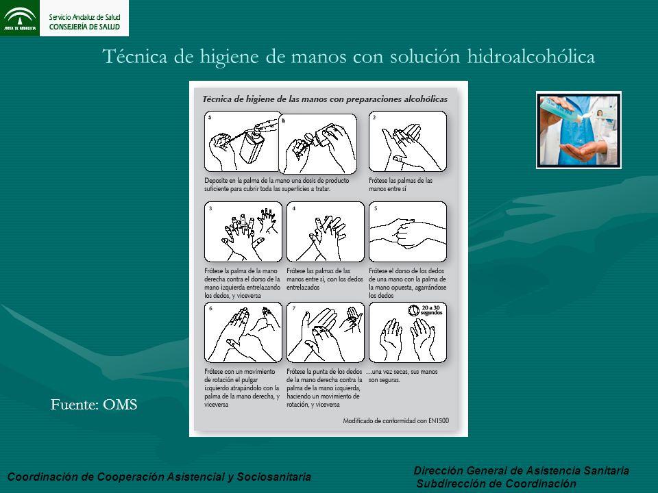 Técnica de higiene de manos con solución hidroalcohólica