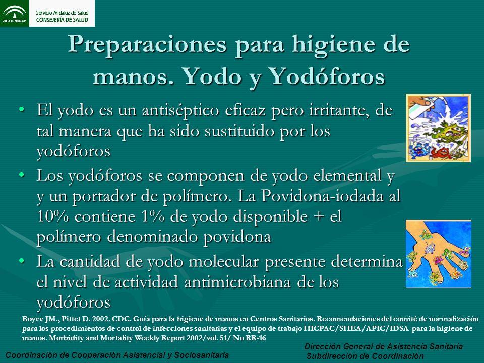 Preparaciones para higiene de manos. Yodo y Yodóforos