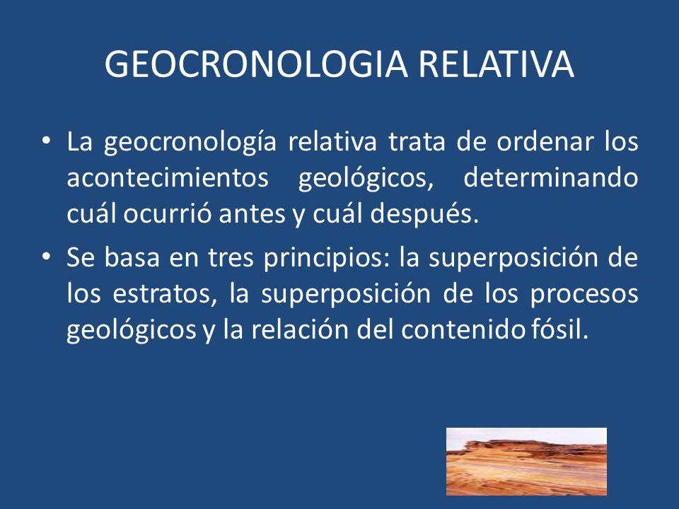 GEOCRONOLOGIA RELATIVA