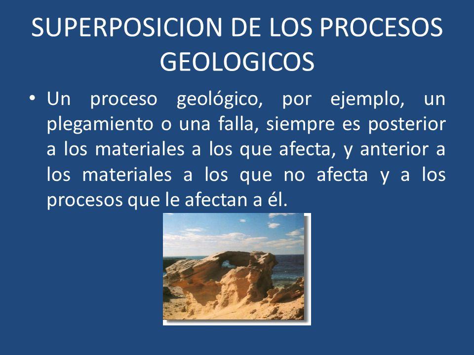 SUPERPOSICION DE LOS PROCESOS GEOLOGICOS