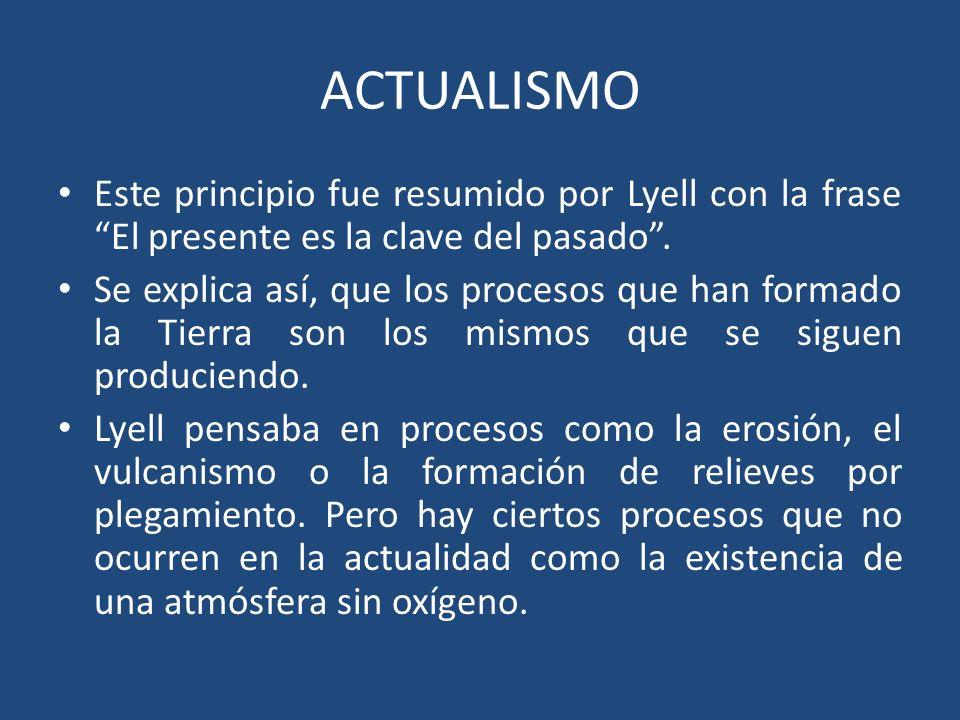 ACTUALISMO Este principio fue resumido por Lyell con la frase El presente es la clave del pasado .
