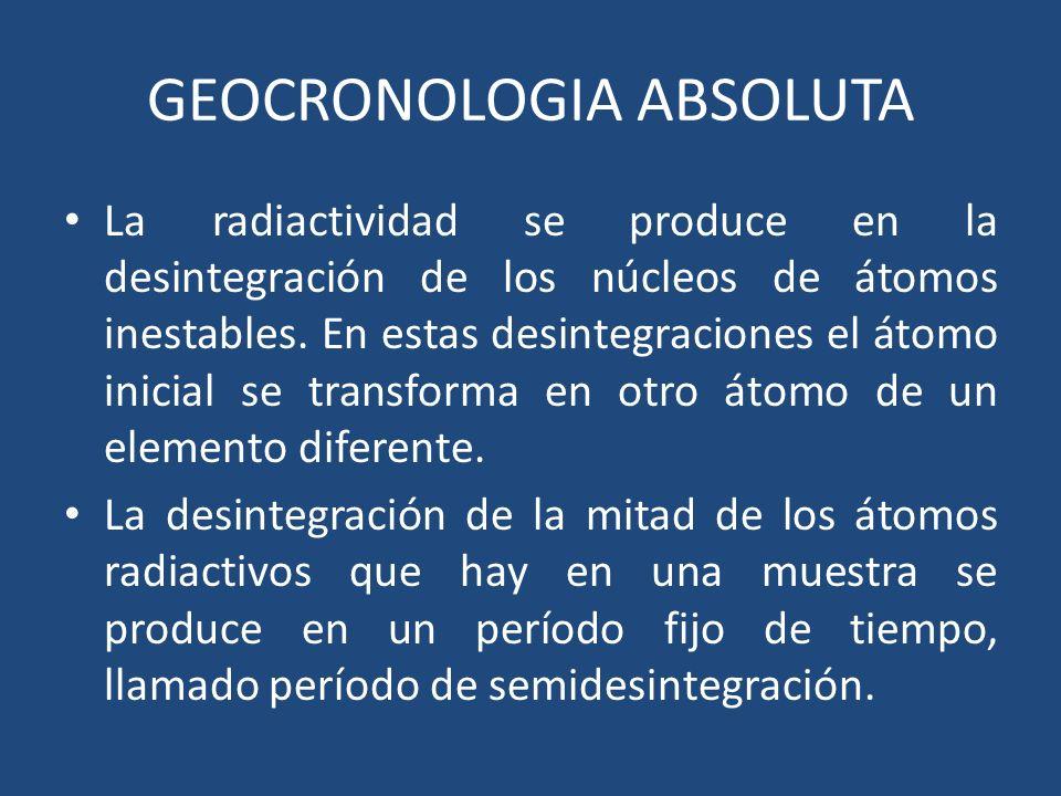 GEOCRONOLOGIA ABSOLUTA