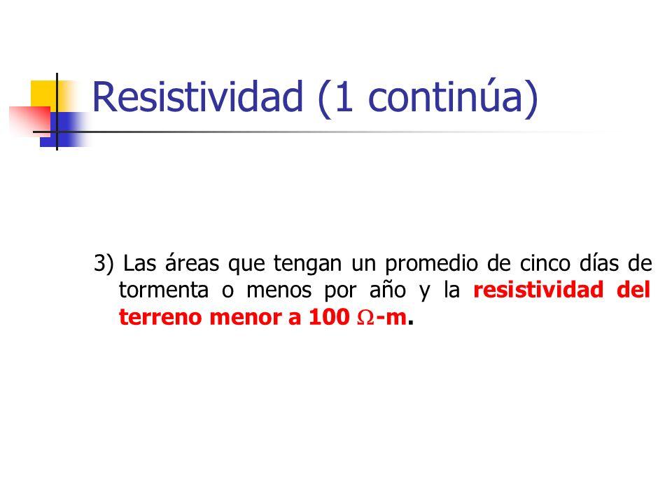 Resistividad (1 continúa)