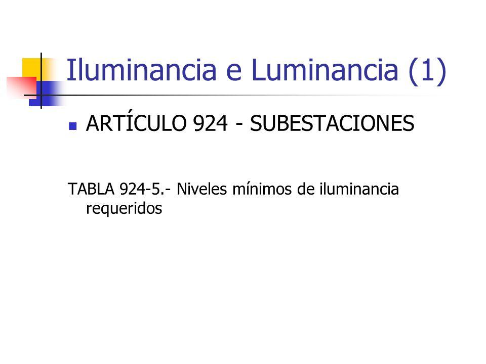 Iluminancia e Luminancia (1)