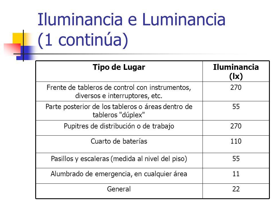 Iluminancia e Luminancia (1 continúa)