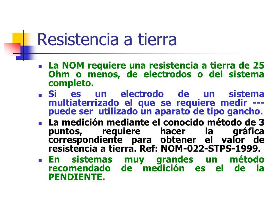 Resistencia a tierraLa NOM requiere una resistencia a tierra de 25 Ohm o menos, de electrodos o del sistema completo.
