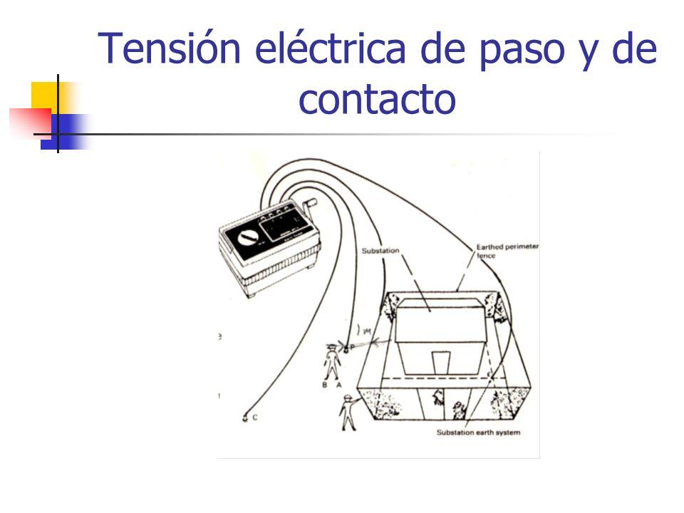 Tensión eléctrica de paso y de contacto