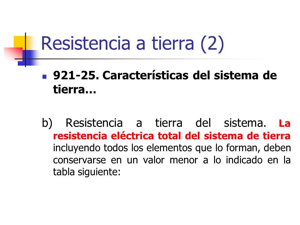 Resistencia a tierra (2)