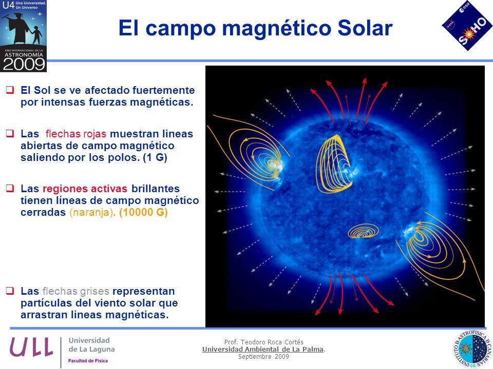 El campo magnético Solar