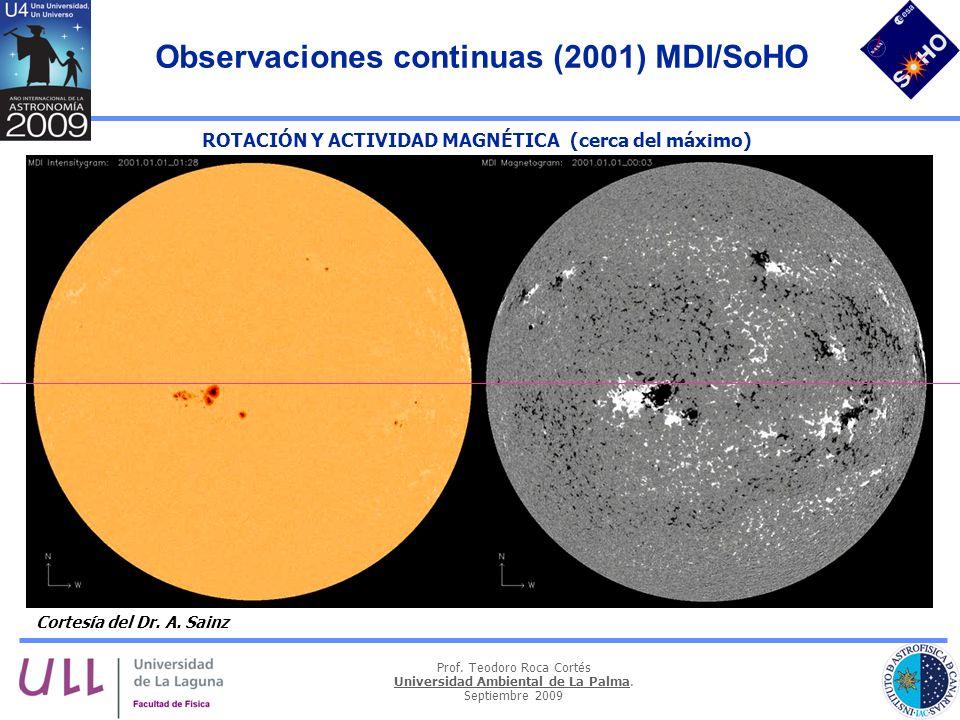 Observaciones continuas (2001) MDI/SoHO