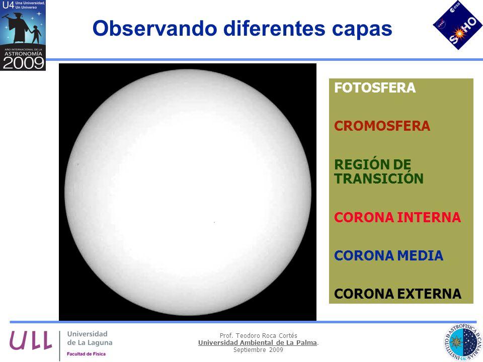 Observando diferentes capas