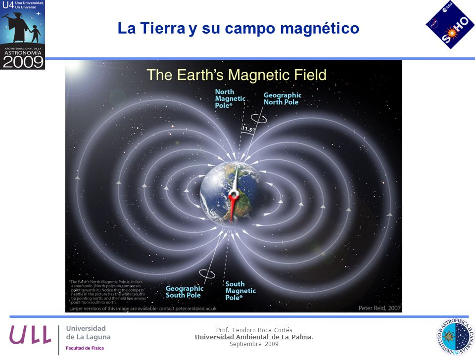 La Tierra y su campo magnético