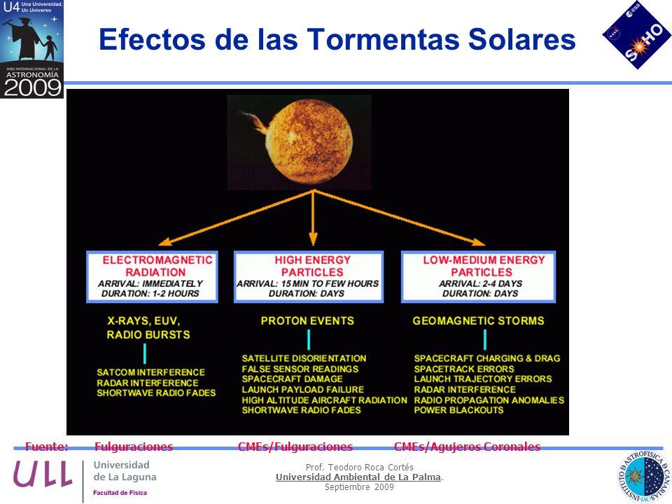Efectos de las Tormentas Solares