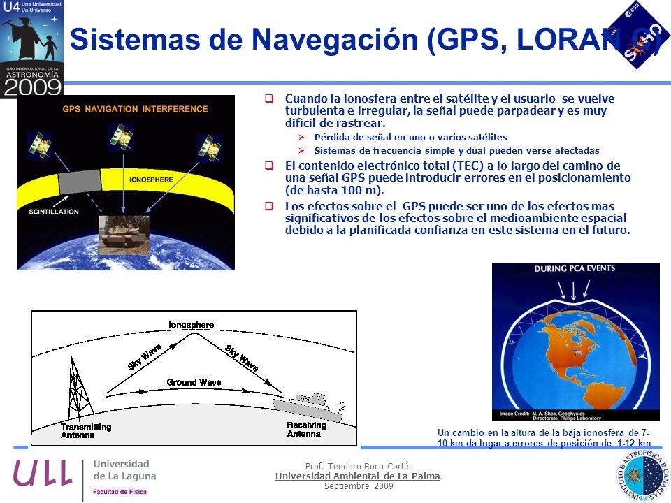 Sistemas de Navegación (GPS, LORAN C)