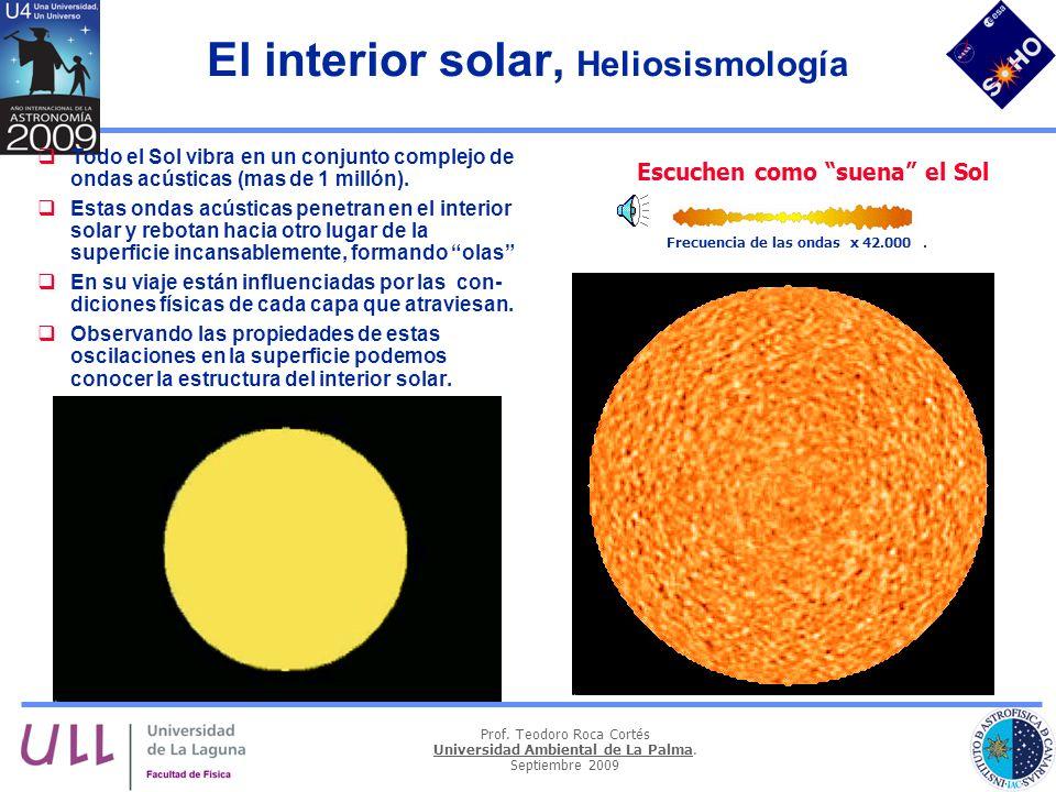 El interior solar, Heliosismología