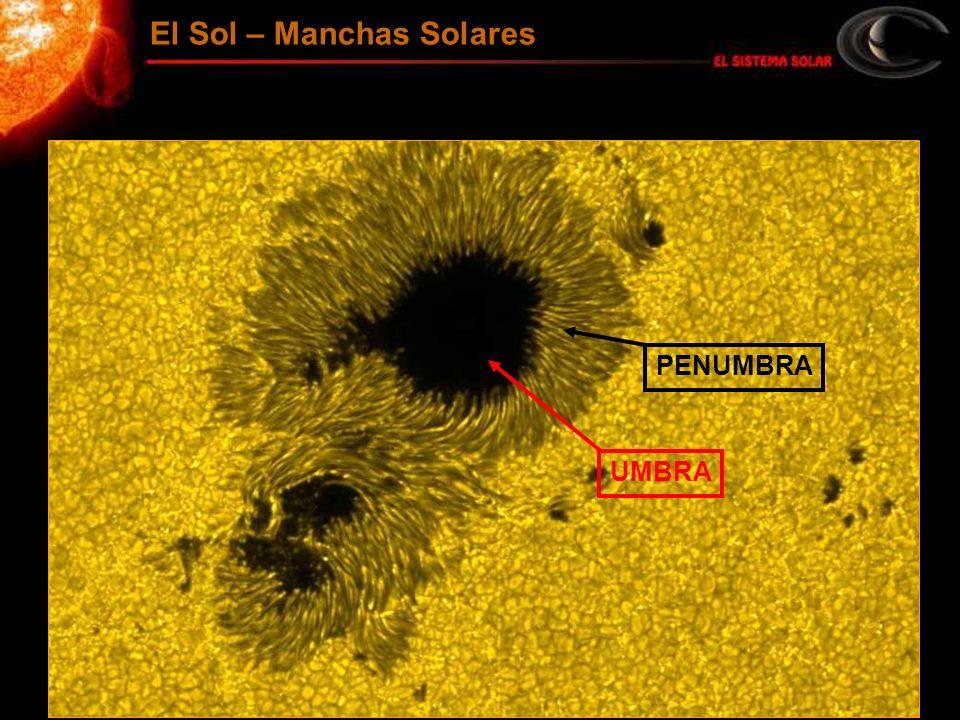 El Sol – Manchas Solares