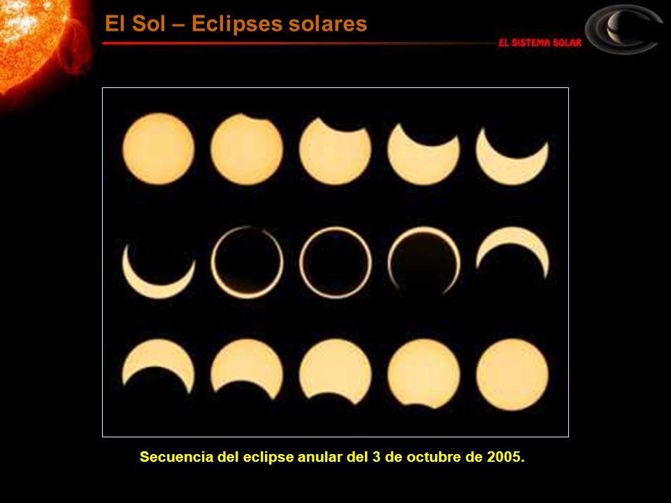El Sol – Eclipses solares
