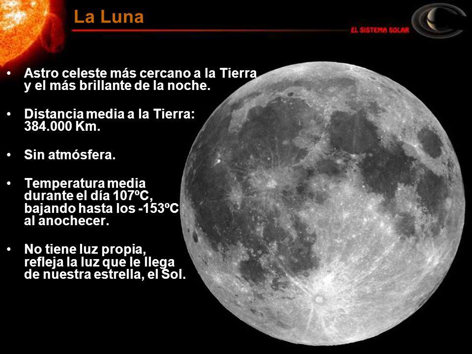 La Luna Astro celeste más cercano a la Tierra y el más brillante de la noche. Distancia media a la Tierra: 384.000 Km.