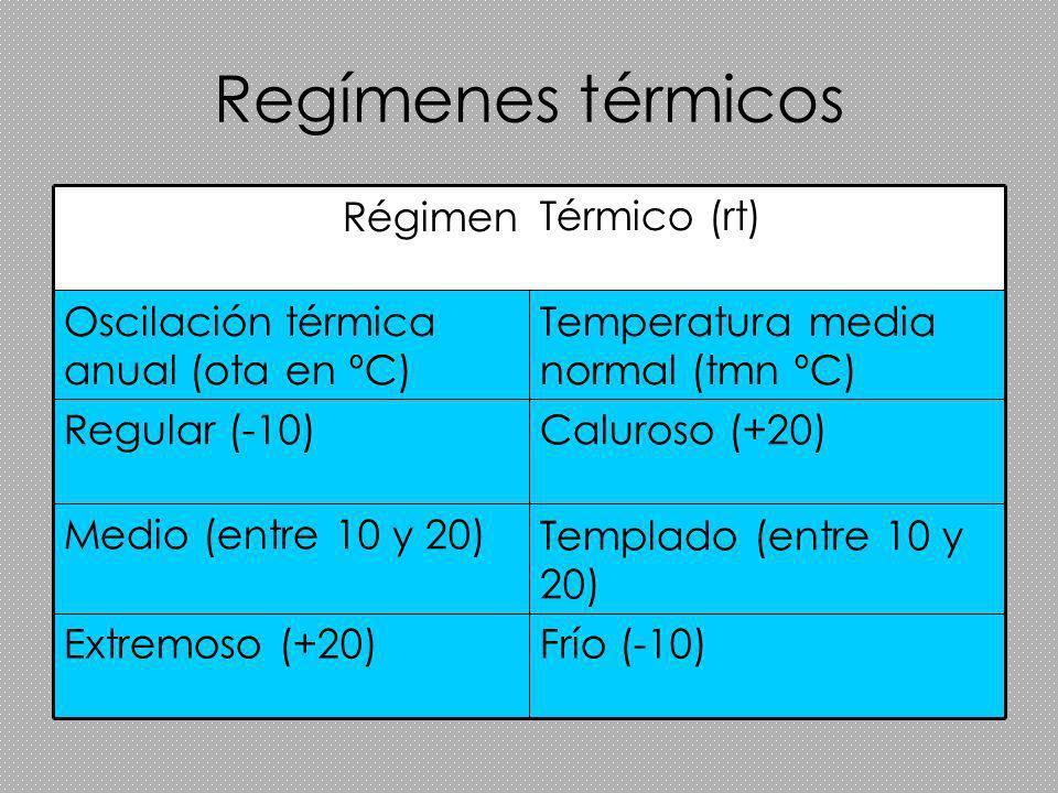 Regímenes térmicos Frío (-10) Extremoso (+20)