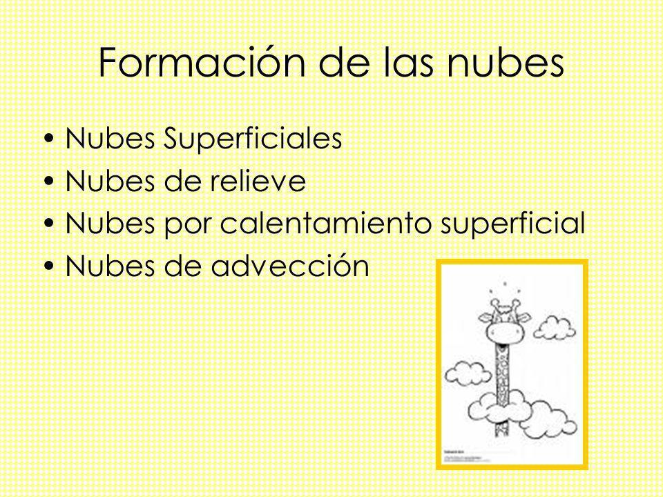 Formación de las nubes Nubes Superficiales Nubes de relieve