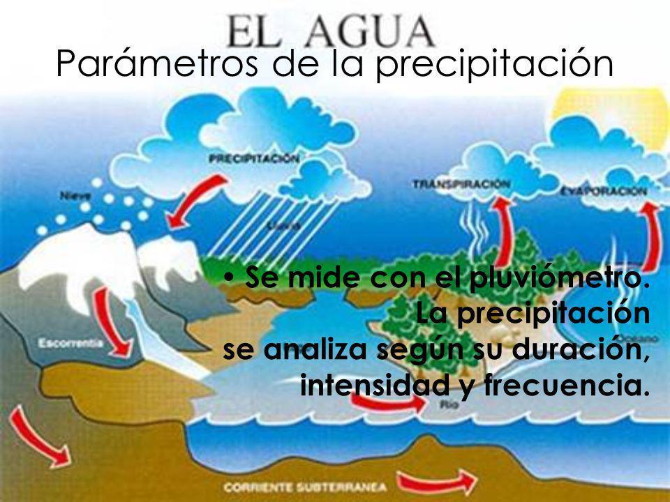 Parámetros de la precipitación