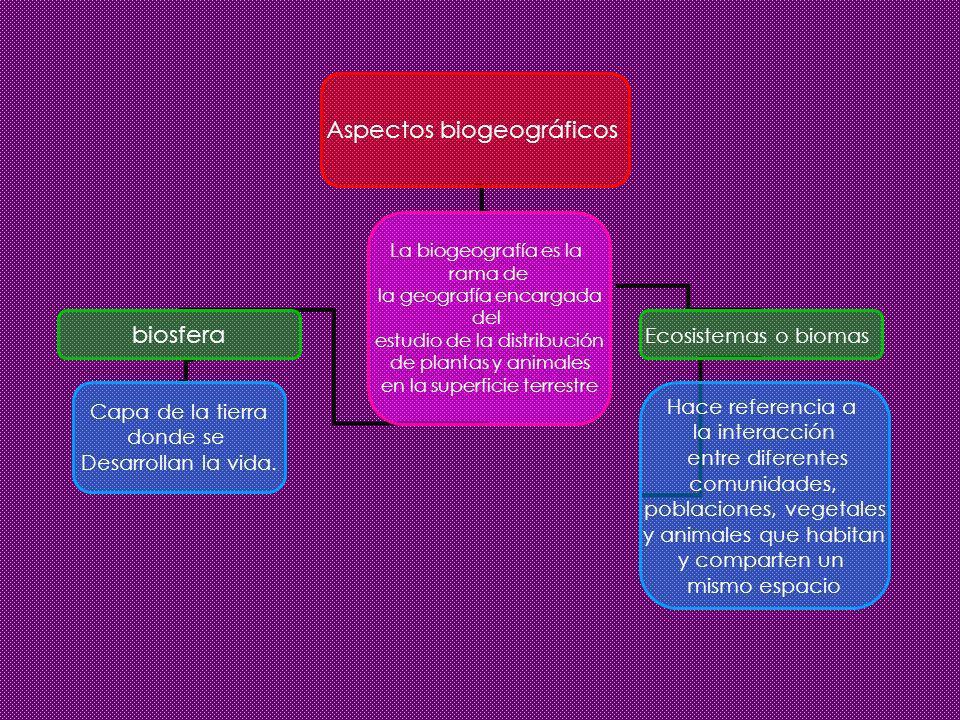 Aspectos biogeográficos