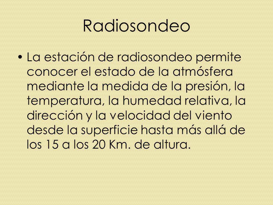 Radiosondeo