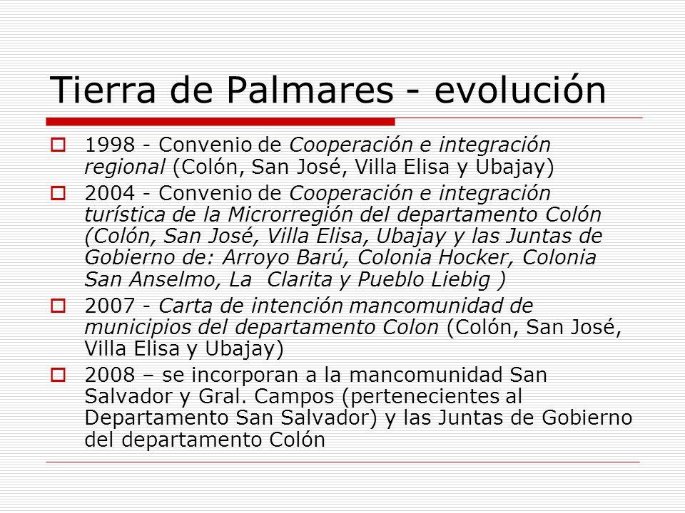 Tierra de Palmares - evolución