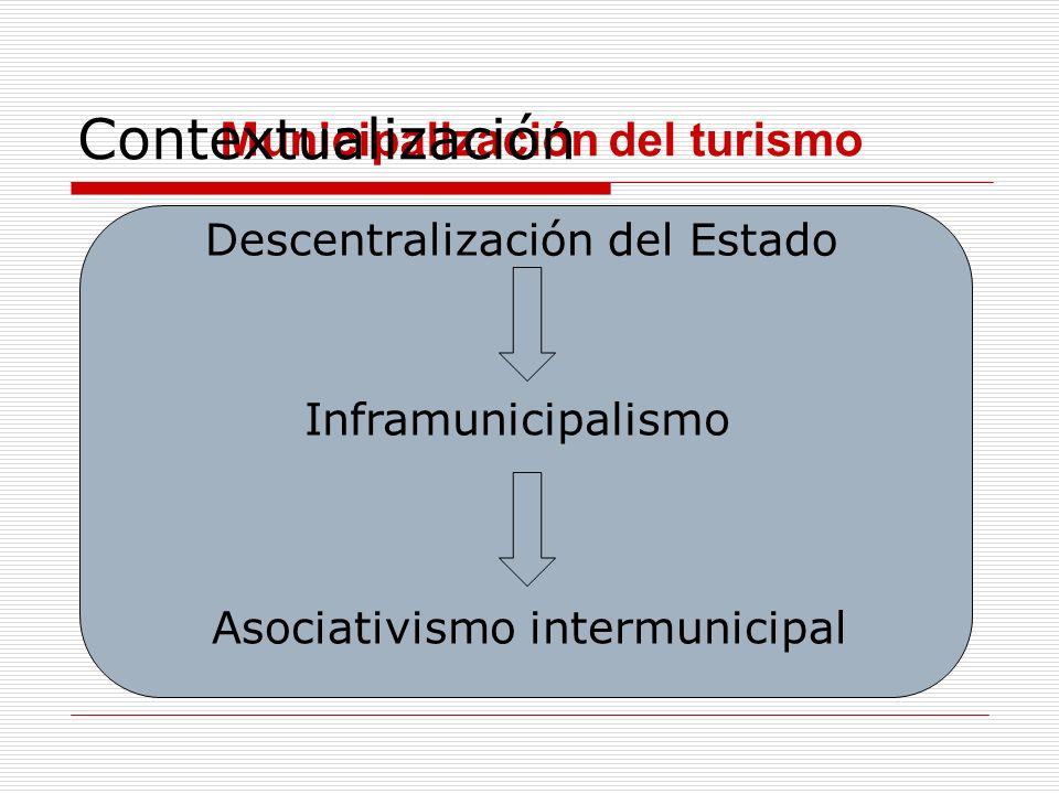 Municipalización del turismo