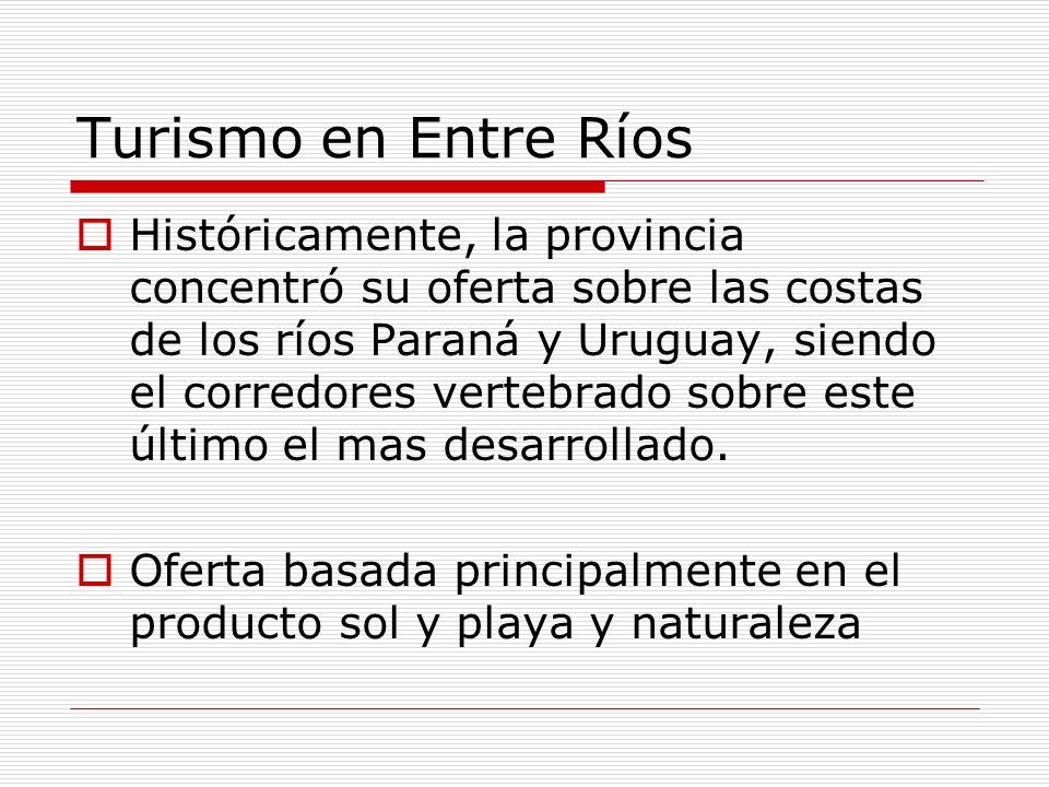 Turismo en Entre Ríos