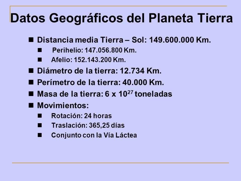 Datos Geográficos del Planeta Tierra