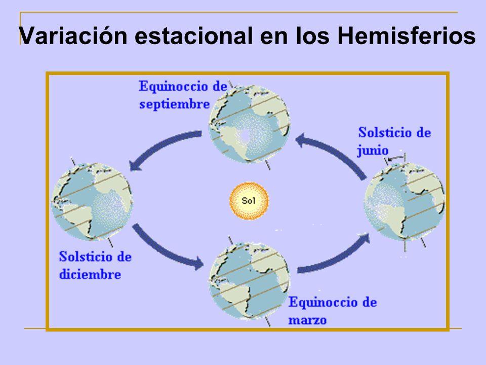 Variación estacional en los Hemisferios