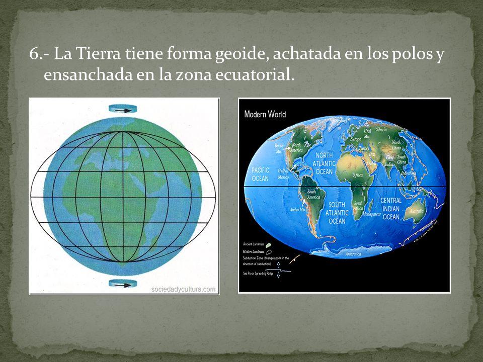 6.- La Tierra tiene forma geoide, achatada en los polos y ensanchada en la zona ecuatorial.