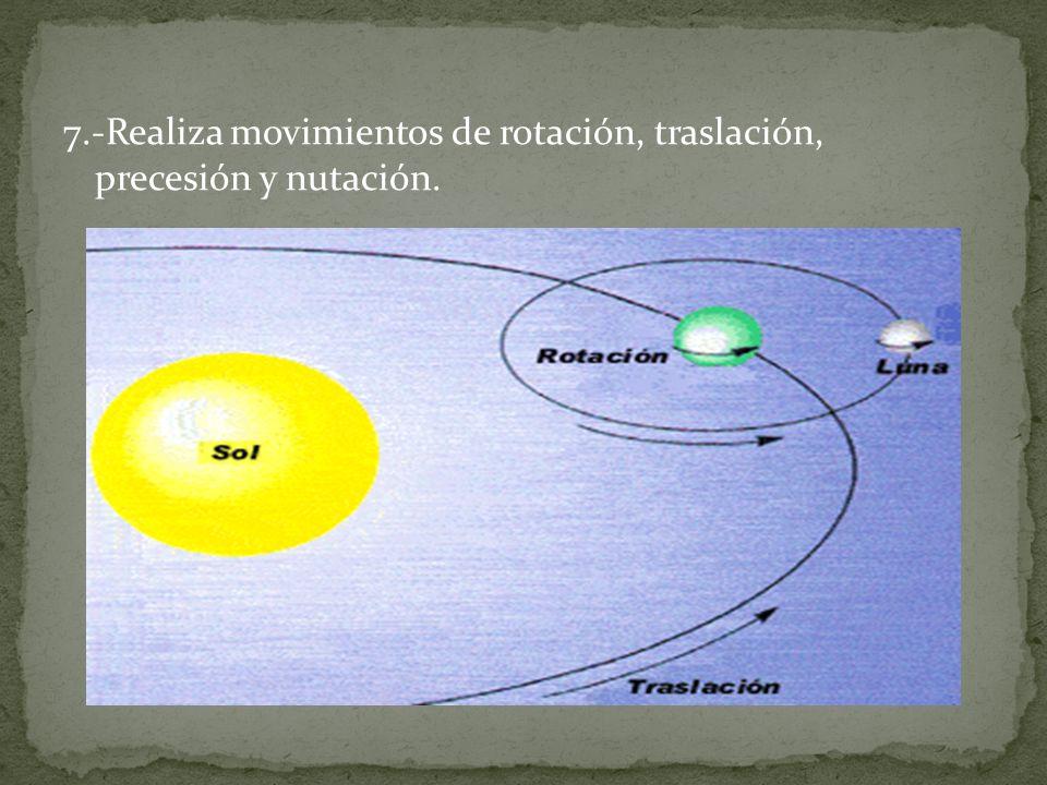 7.-Realiza movimientos de rotación, traslación, precesión y nutación.