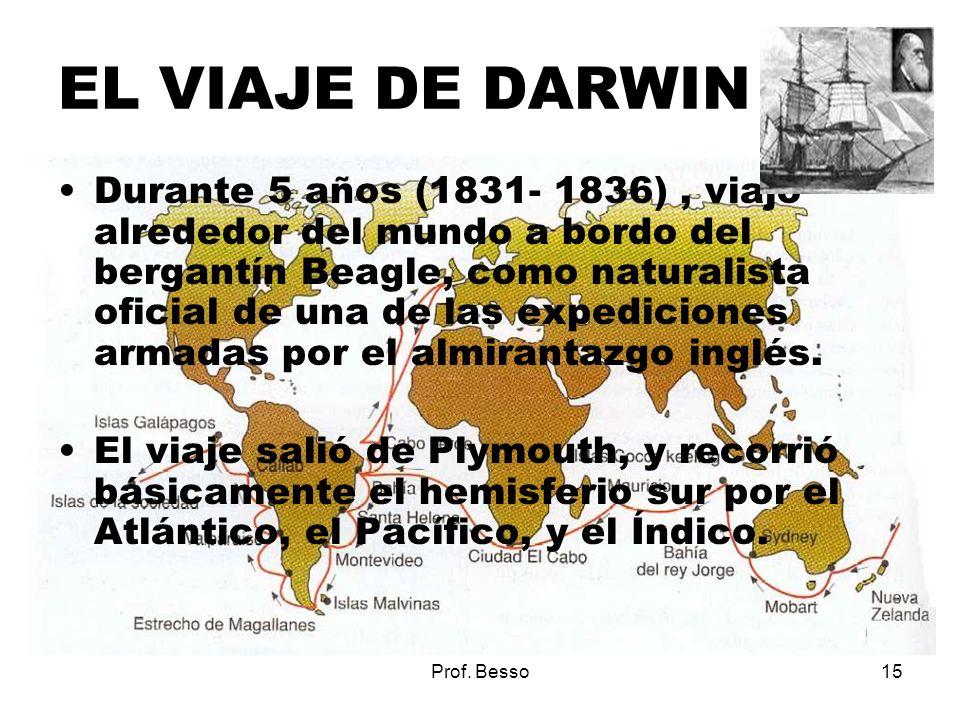 EL VIAJE DE DARWIN