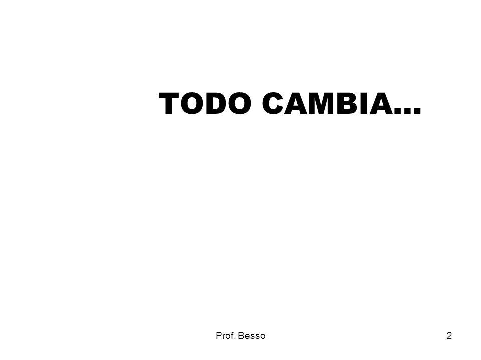 TODO CAMBIA… Prof. Besso