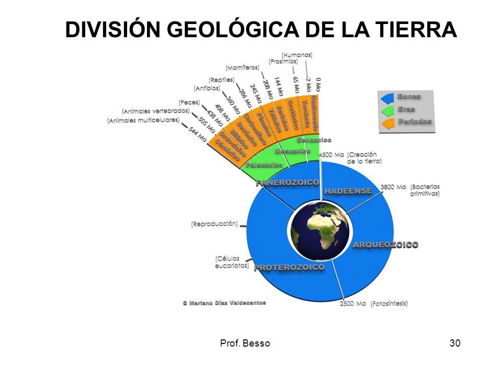 DIVISIÓN GEOLÓGICA DE LA TIERRA