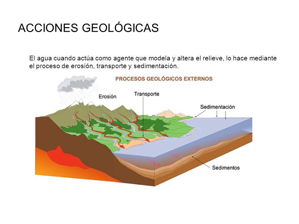 ACCIONES GEOLÓGICAS