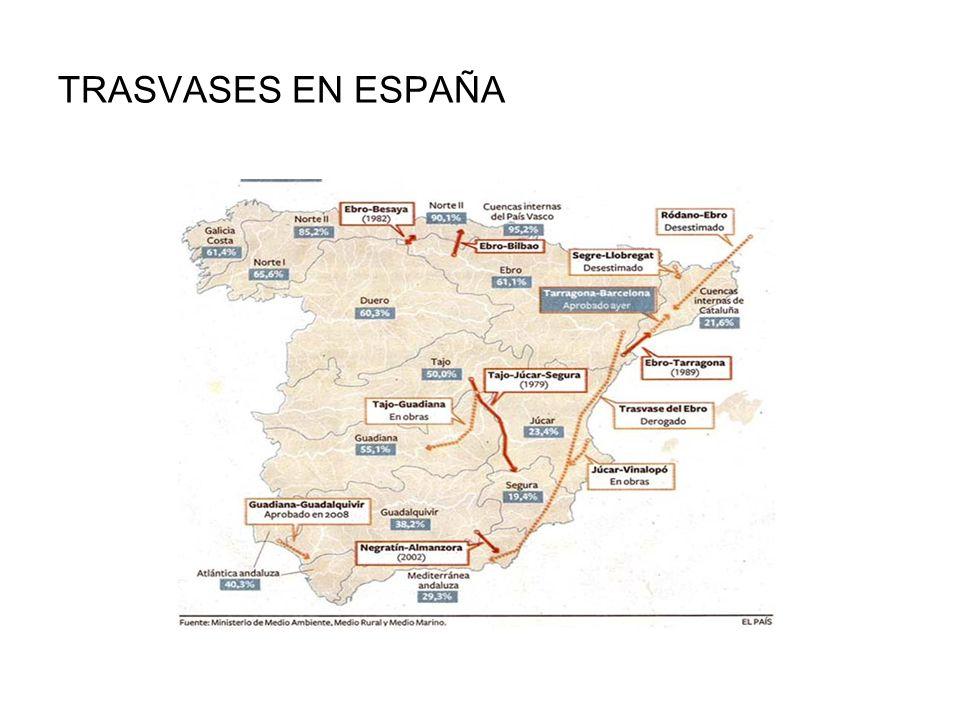 TRASVASES EN ESPAÑA