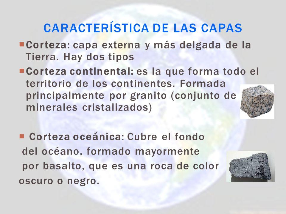 Característica de las capas