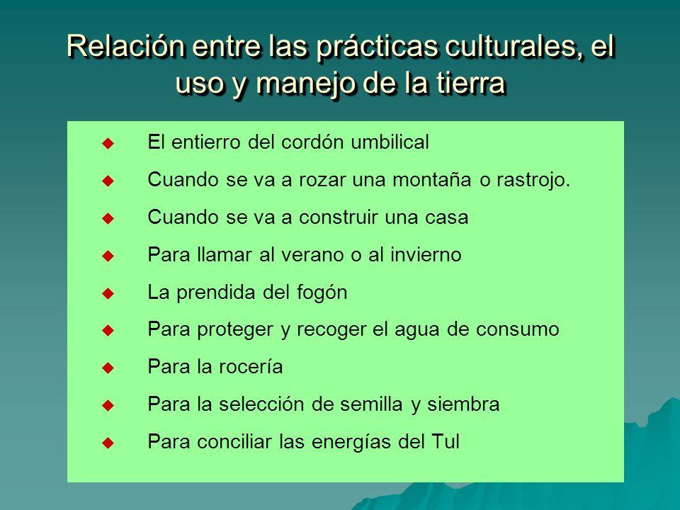 Relación entre las prácticas culturales, el uso y manejo de la tierra