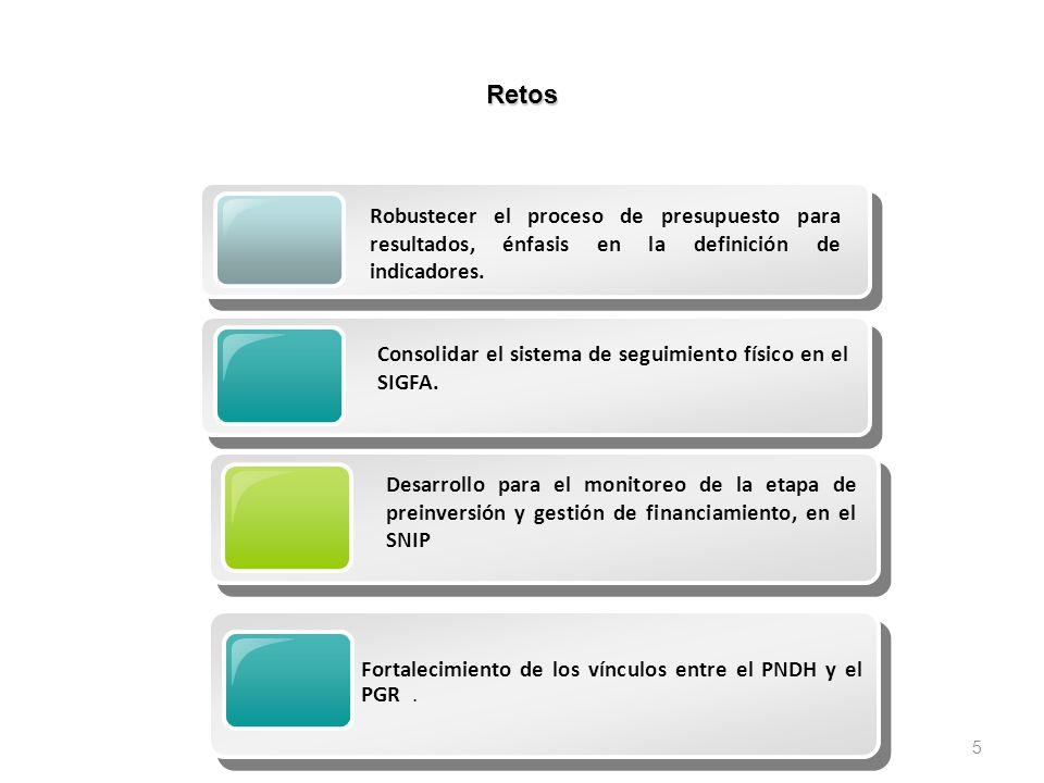 Retos Robustecer el proceso de presupuesto para resultados, énfasis en la definición de indicadores.