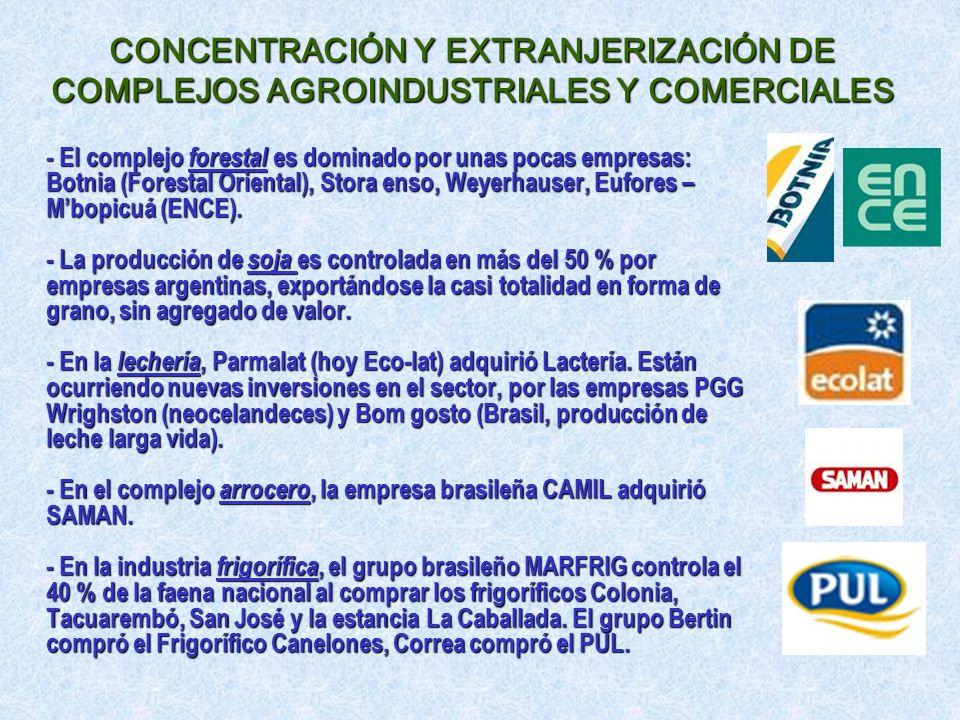 CONCENTRACIÓN Y EXTRANJERIZACIÓN DE COMPLEJOS AGROINDUSTRIALES Y COMERCIALES
