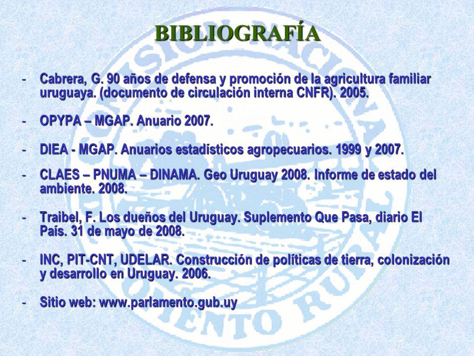 BIBLIOGRAFÍA Cabrera, G. 90 años de defensa y promoción de la agricultura familiar uruguaya. (documento de circulación interna CNFR). 2005.