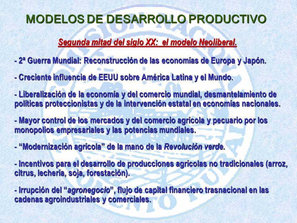 MODELOS DE DESARROLLO PRODUCTIVO